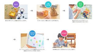 プログラミング教育用ロボット「embot」を活用した小学校向けのプログラミング教育支援サービスを提供