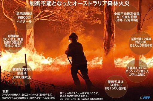【特集】過去最大規模の豪森林火災、被害拡大で非常事態宣言も