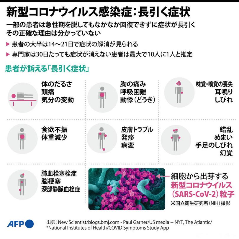 ウイルス 血栓 コロナ 外出自粛は血栓症に気を付けて【体験談】コロナウイルスも危険だけど…