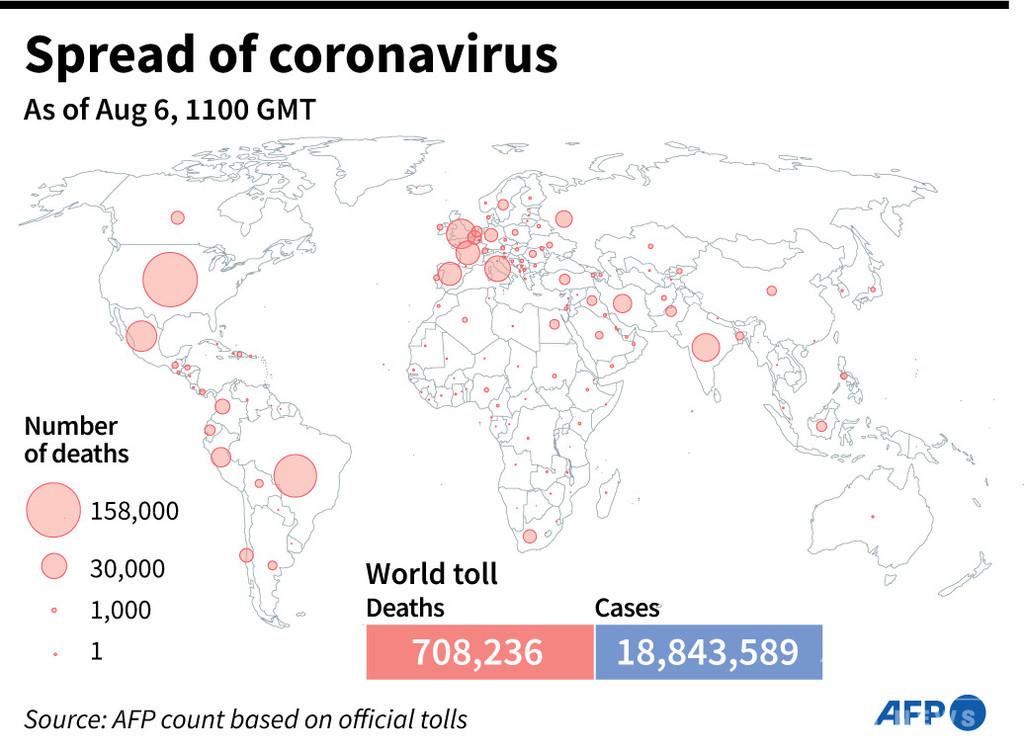 新型コロナウイルス、現在の感染者・死者数(6日午後8時時点) 死者70.8万人に