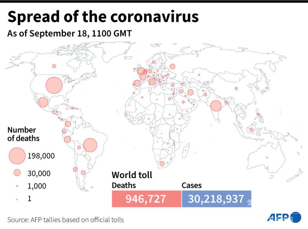 新型コロナウイルス、現在の感染者・死者数(18日午後8時時点) 死者94.6万人に