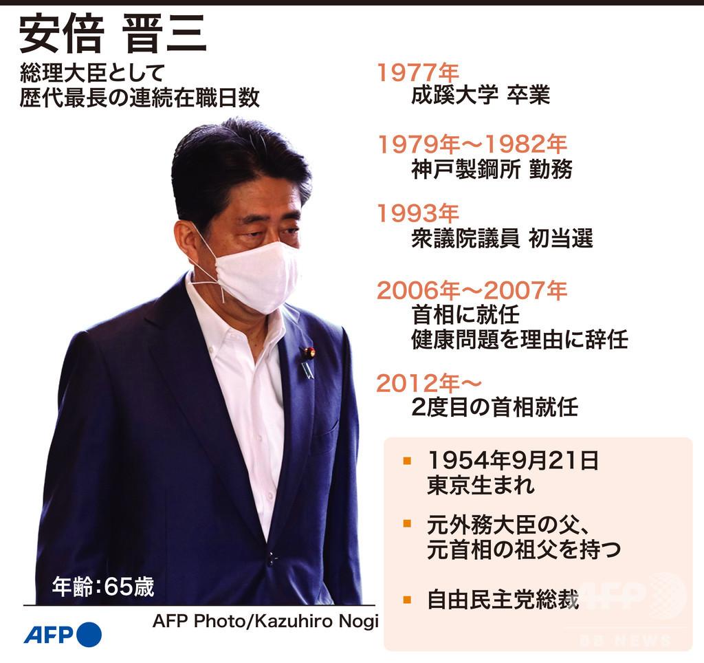 【図解】安倍晋三首相のプロフィル