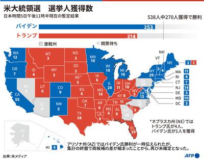 開票 アメリカ 大統領 選挙 2020年アメリカ合衆国大統領選挙