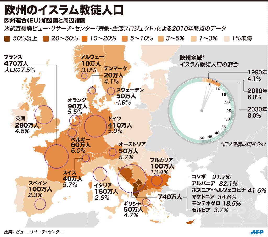 【図解】欧州のイスラム教徒人口