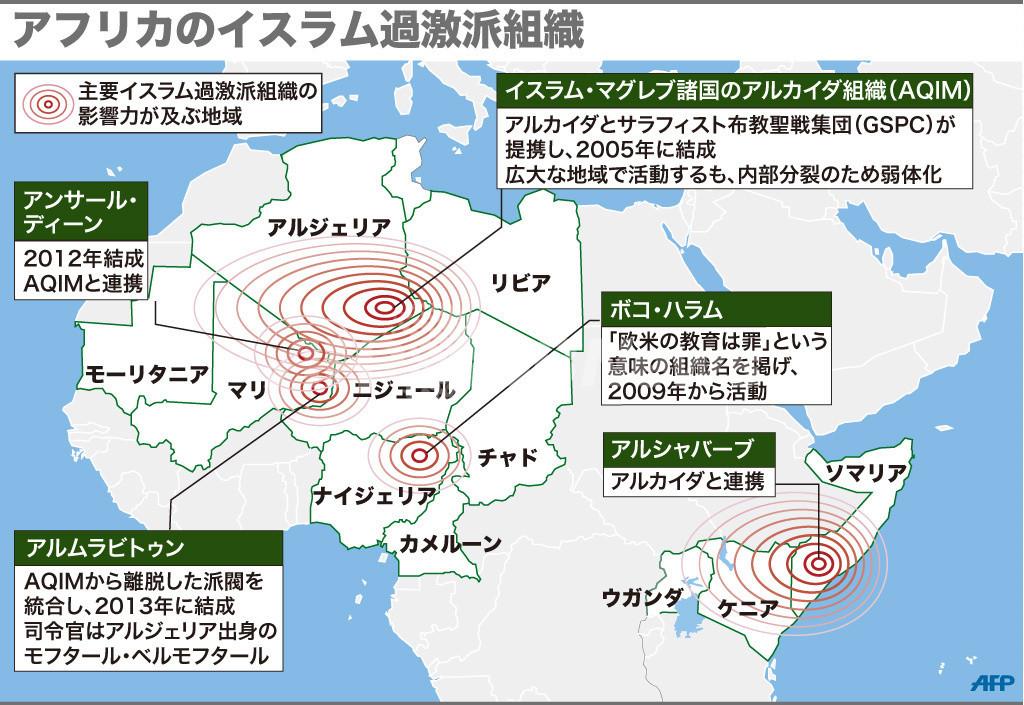 【図解】アフリカのイスラム過激派組織