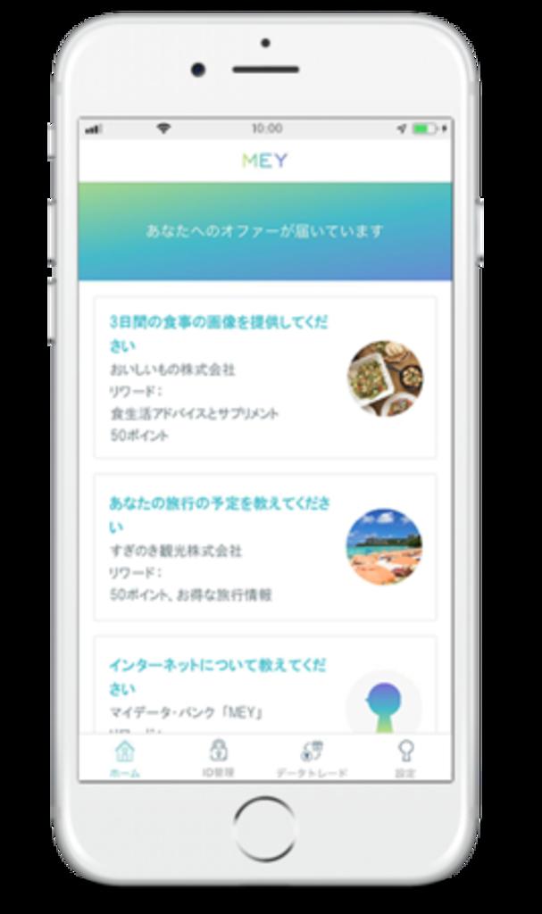 情報銀行サービス マイデータ・バンク「MEY」 iPhone版をリリース