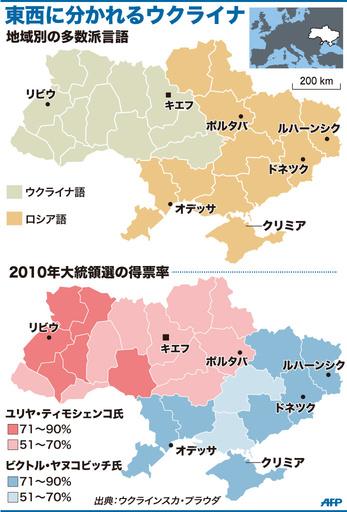 【図解】東西に分かれるウクライナ