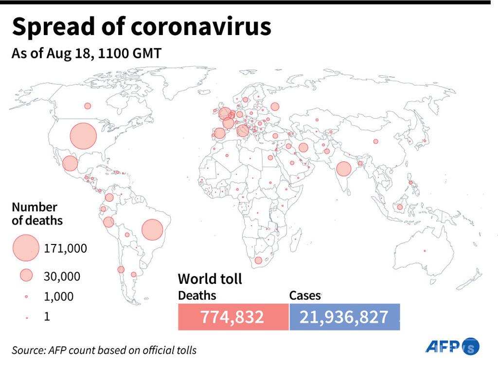 新型コロナウイルス、現在の感染者・死者数(18日午後8時時点) 死者77.4万人に