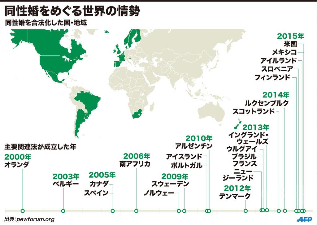 【図解】同性婚をめぐる世界の情勢