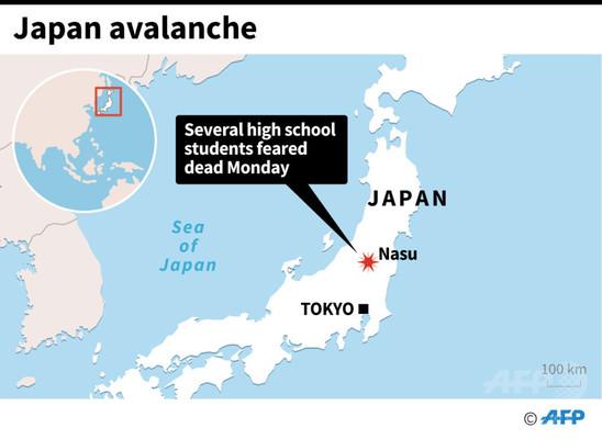 栃木県内のスキー場で雪崩、高校生7人と教員1人死亡