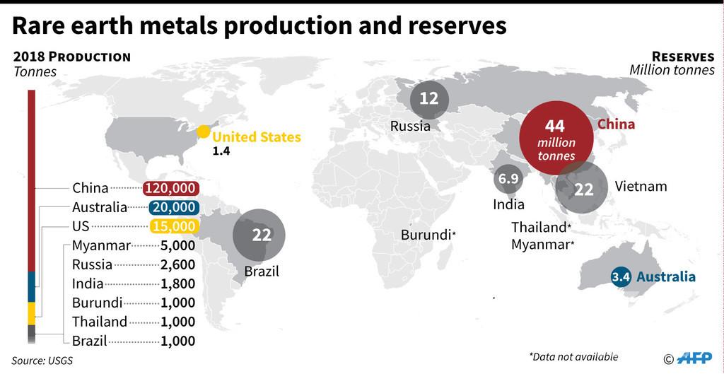 米、レアアースなど35鉱物の供給確保へ「前例ない措置講じる」