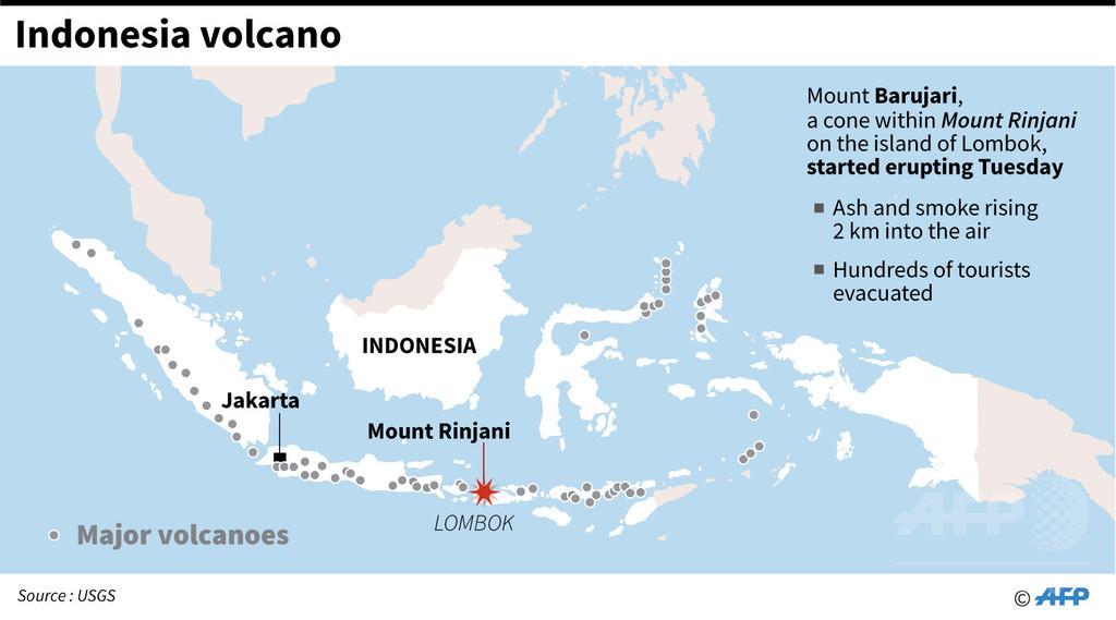 インドネシアで火山噴火、観光客ら約400人に避難勧告