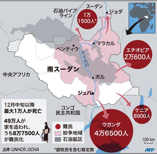 【図解】南スーダンの難民問題