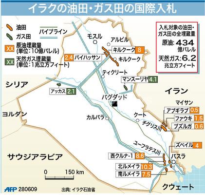 【図解】イラクの油田・ガス田の国際入札