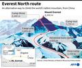 中国、エベレスト登山禁止 ネパールからのコロナ流入警戒