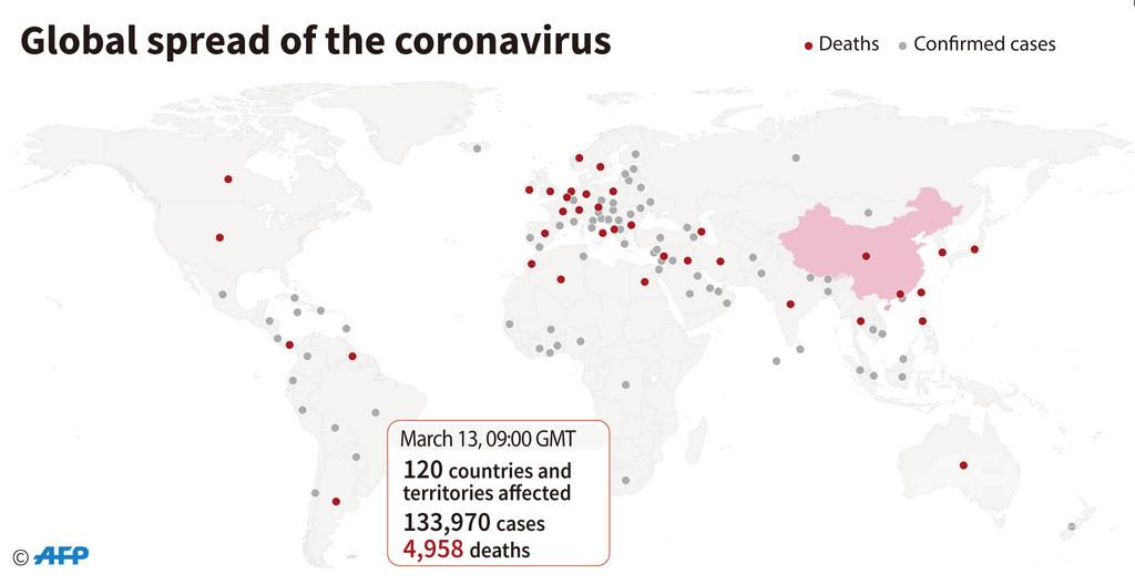 新型コロナウイルス、現在の感染者・死者数(13日午後6時時点)