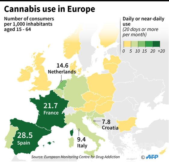 フランス、大麻使用の罰則大幅緩和へ 禁錮刑廃止、罰金引き下げ