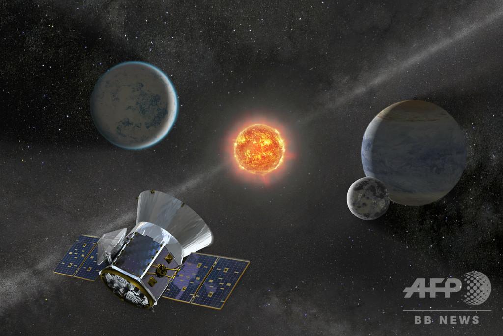 地球外知的生命体の探査プロジェクト、NASAのTESSチームと提携
