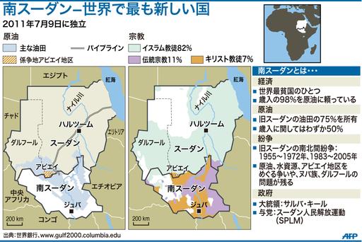 【図解】南スーダン共和国