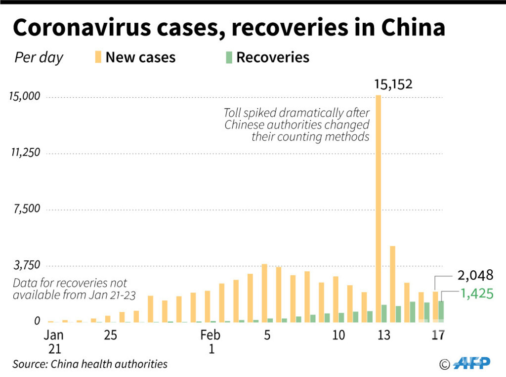 者 コロナ 中国 の ウイルス 数 感染