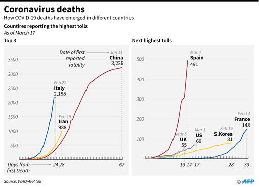 【解説】新型コロナウイルスでどれほどの犠牲者が出てしまうのか