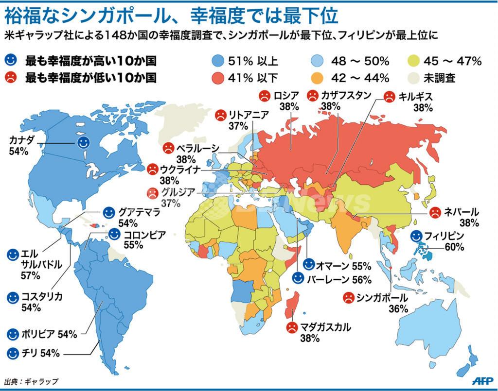 【図解】世界148か国の幸福度