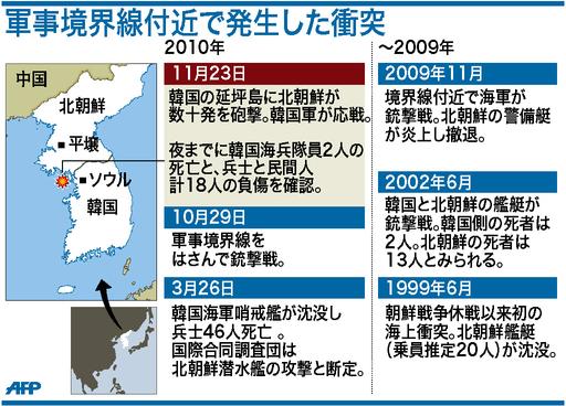 【図解】朝鮮半島・軍事境界線付近で起きた主な衝突