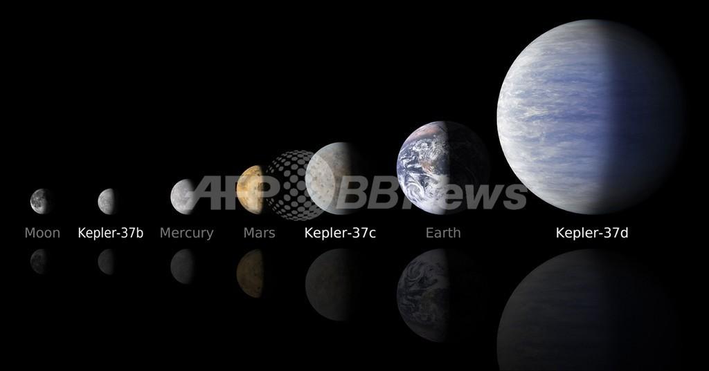 観測史上最小の太陽系外惑星を発見、地球の3分の1