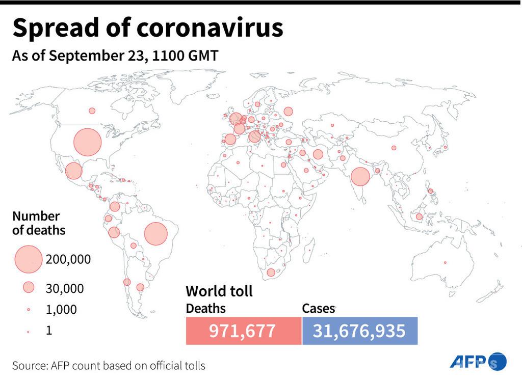 新型コロナウイルス、現在の感染者・死者数(23日午後8時時点) 死者97.1万人に