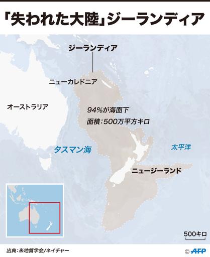 ニュージーランドは未知の大陸「ジーランディア」の一部 研究
