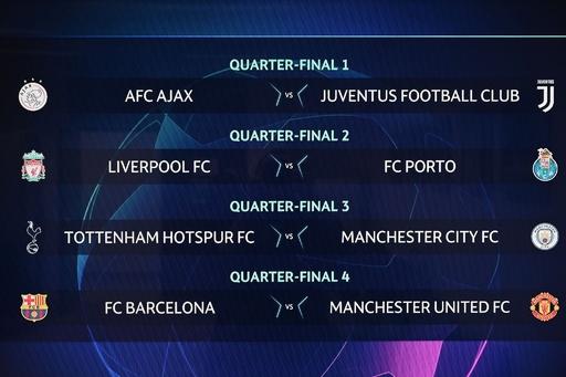 欧州CL準々決勝組み合わせが決定、マンUがバルサと対決