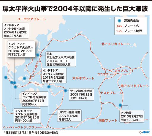 【図解】環太平洋火山帯で2004年以降に発生した巨大津波