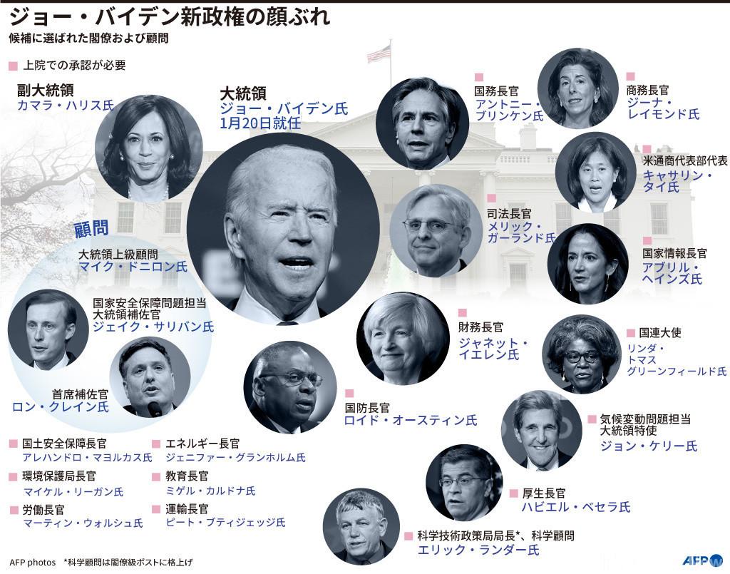 【図解】ジョー・バイデン新政権の顔ぶれ