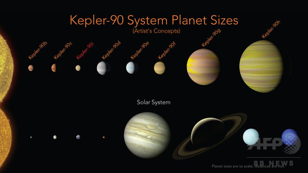 8惑星持つ恒星系、AIで発見 太陽系と並び最多、NASA