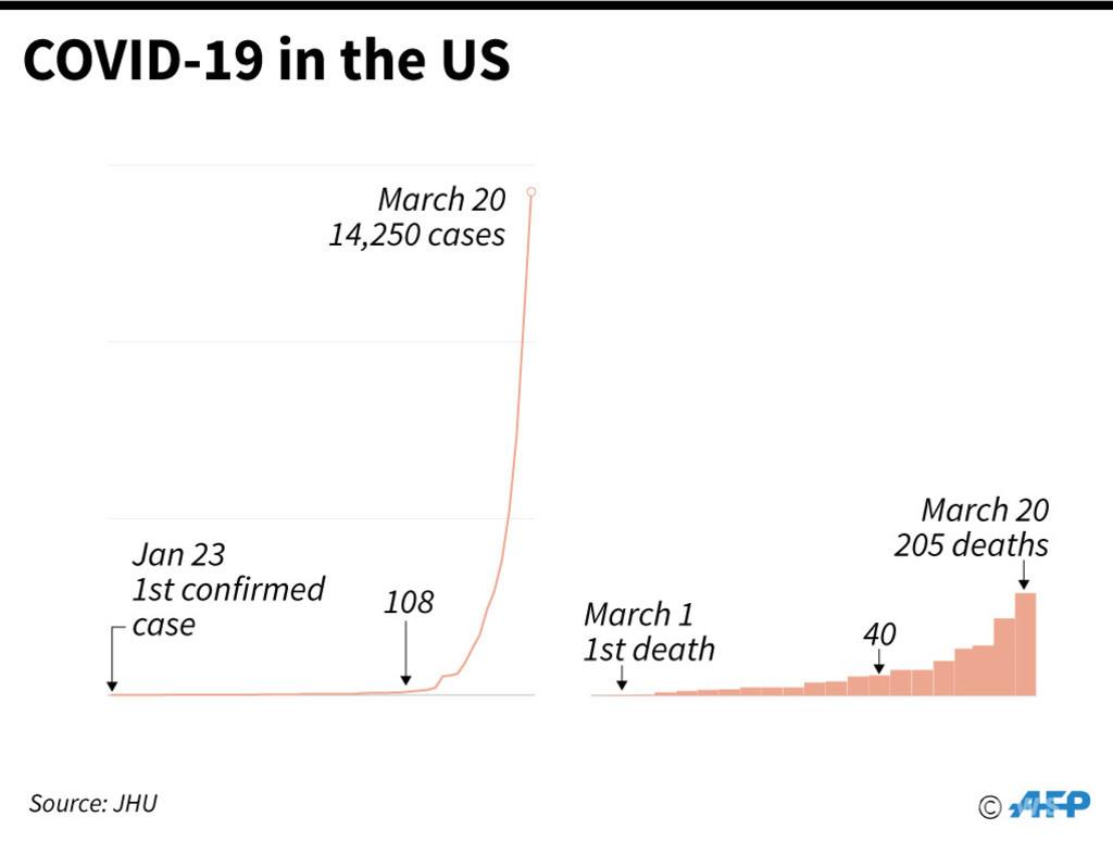 新型コロナウイルス、現在の感染者・死者数(21日午前4時時点)