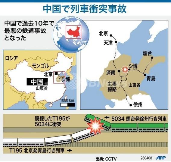 山東省列車衝突事故