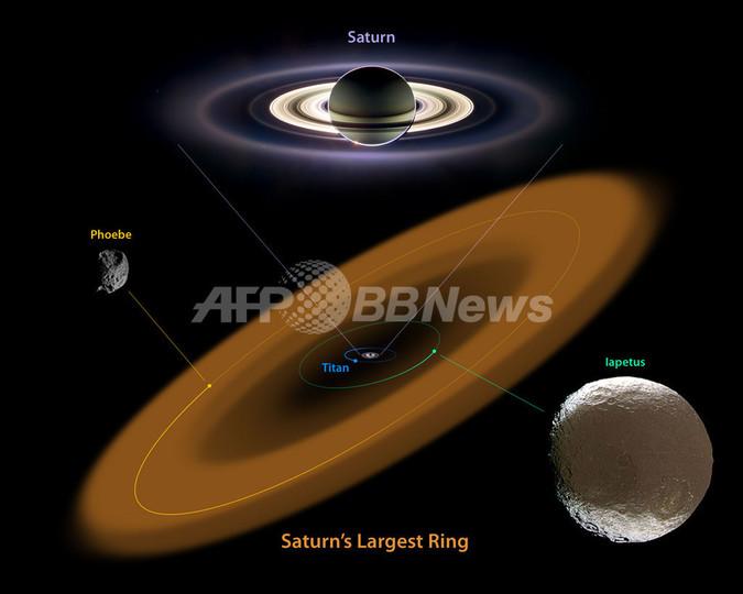 土星の巨大な輪を発見、太陽系最大 NASA
