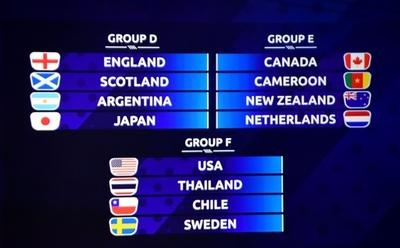 日本はイングランドらと同じグループD、19年女子W杯の組み合わせ決定