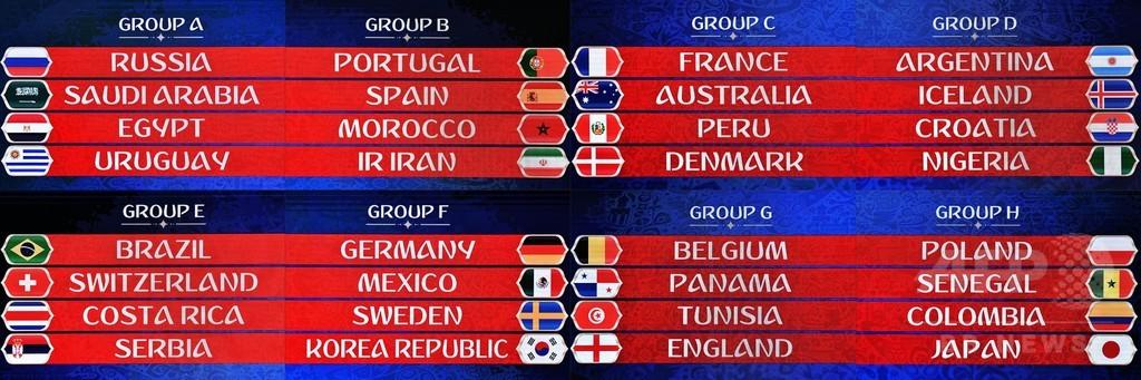 ロシアW杯グループリーグ組み合わせ決定、日本はポーランドなどと同組