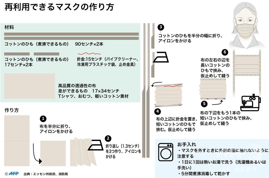 【図解】再利用できるマスクの作り方:新型コロナウイルス対策