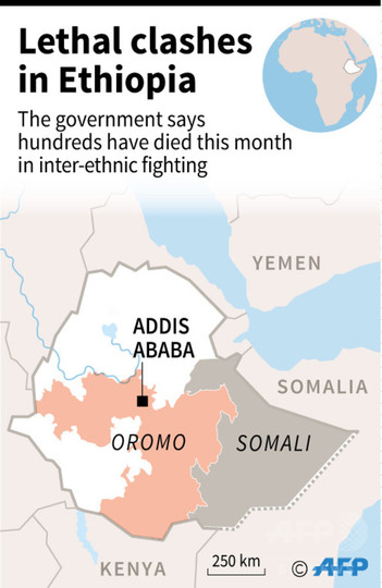 エチオピアで民族間の衝突、数百人死亡 避難者も数万人か
