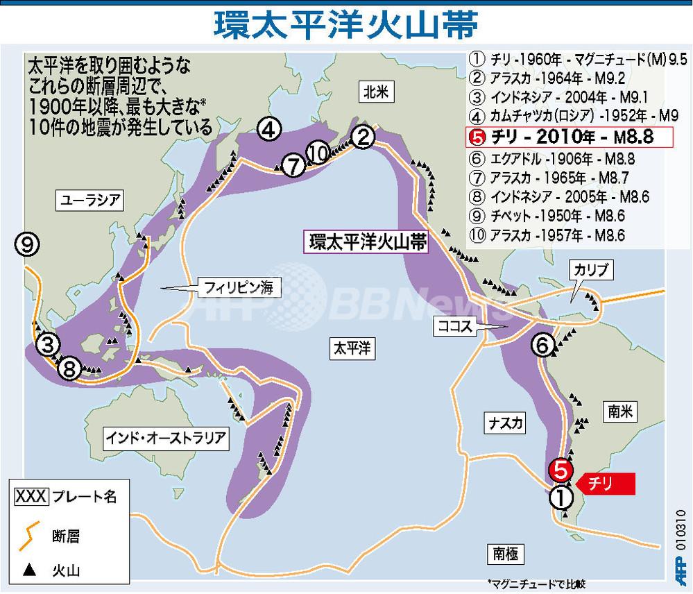 国際ニュース:AFPBB News【図解】地震が頻発する環太平洋火山帯