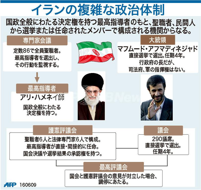 図解】イランの複雑な政治体制 写真1枚 国際ニュース:AFPBB News