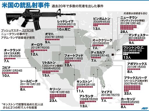 【図解】米国の銃乱射事件