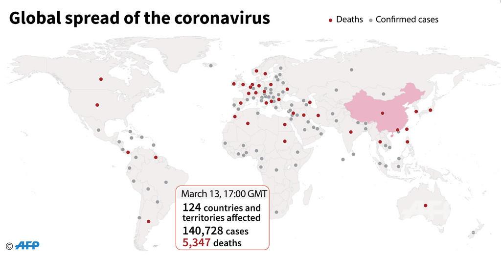 国 別 コロナ 世界 死者 数