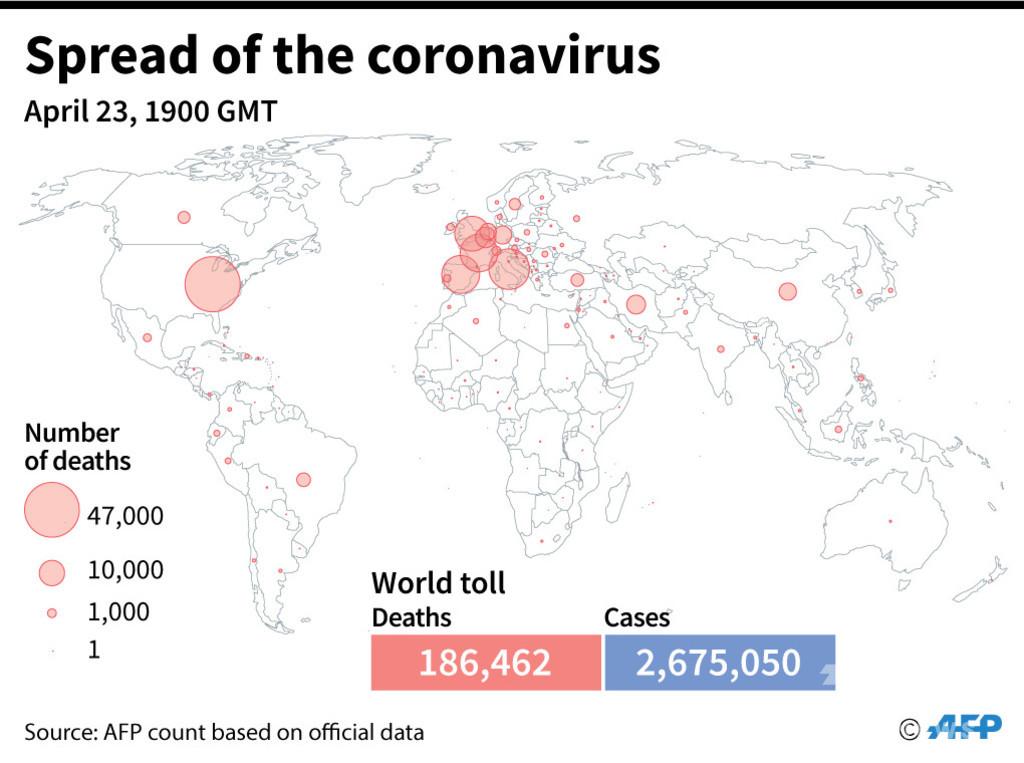 新型コロナウイルス、現在の感染者・死者数(24日午前4時時点) 死者18.6万人に