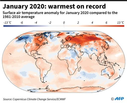 今年1月は観測史上最も暖かい1月、世界各地で平均気温超え