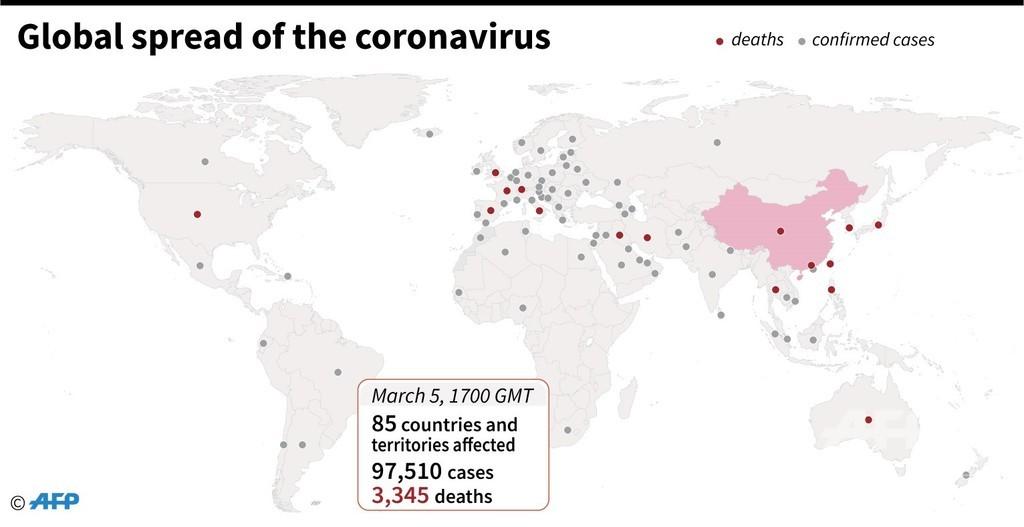 コロナ ウイルス 最新 ニュース