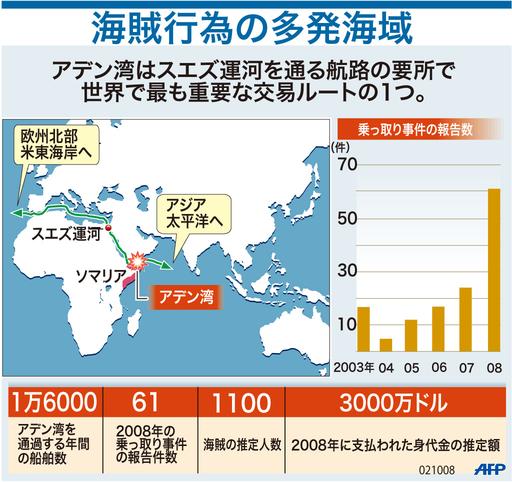【図解】海賊行為の多発地域