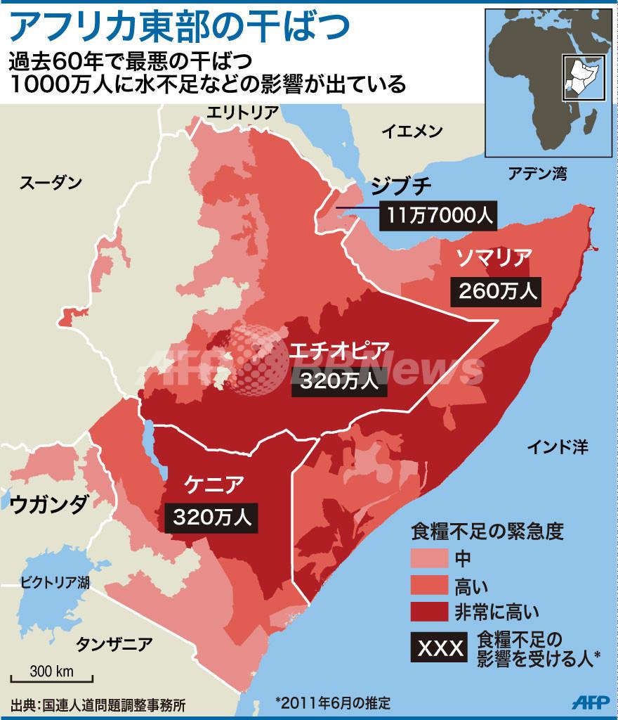 東アフリカ、過去60年で最悪の干ばつ 飢饉がせまる